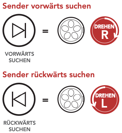 Sena.Com Deutsch
